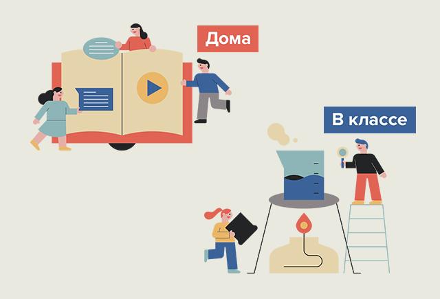 Что такое «перевёрнутый класс» и как эту методику используют в России